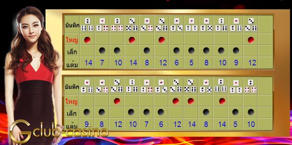playing dice casino